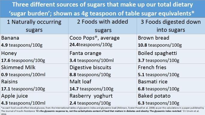 Sugar Slides1